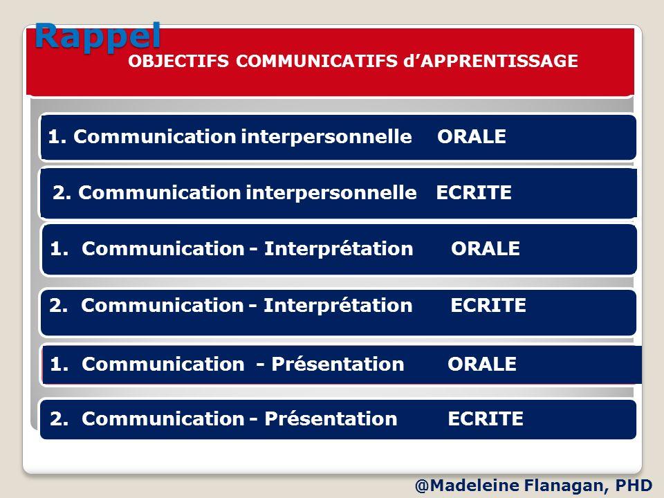 OBJECTIFS COMMUNICATIFS dAPPRENTISSAGE 1. Communication interpersonnelle ORALE 2. Communication interpersonnelle ECRITE 1. Communication - Interprétat