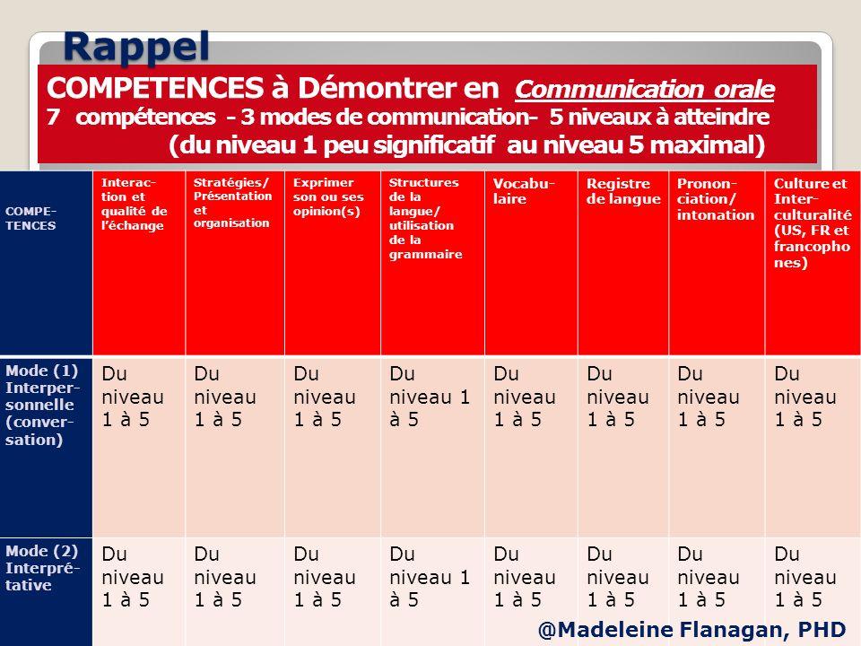 COMPETENCES à Démontrer en Communication orale 7 compétences - 3 modes de communication- 5 niveaux à atteindre (du niveau 1 peu significatif au niveau