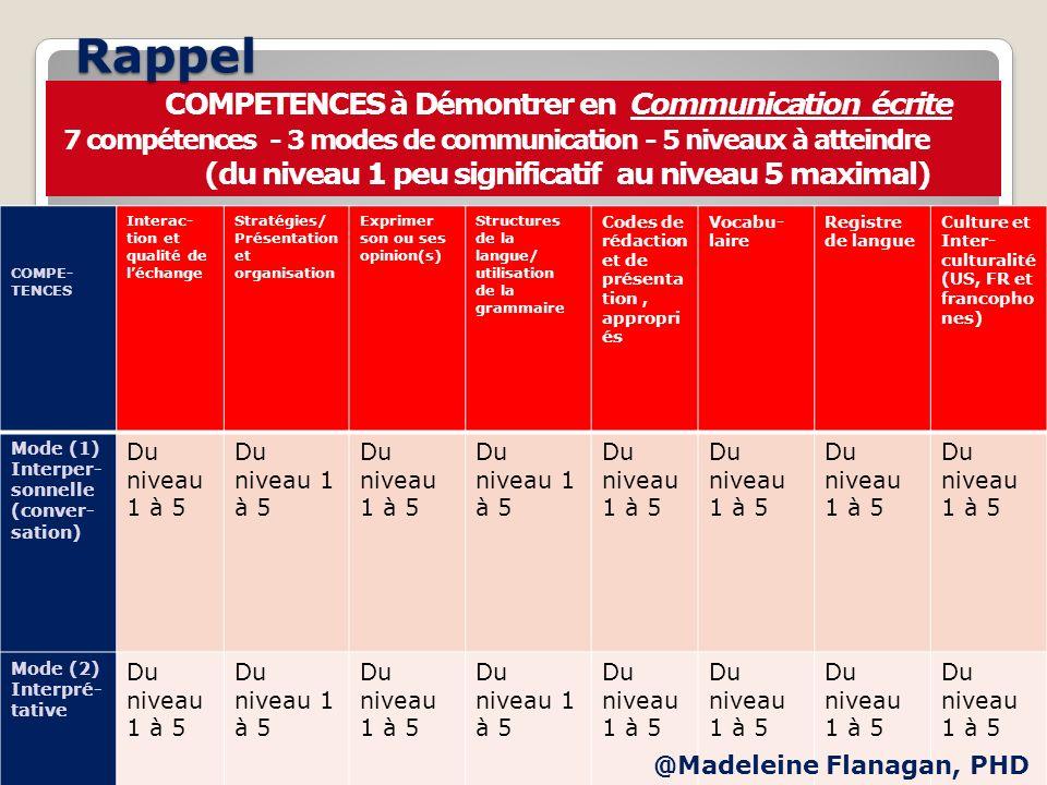 COMPETENCES à Démontrer en Communication écrite 7 compétences - 3 modes de communication - 5 niveaux à atteindre (du niveau 1 peu significatif au nive