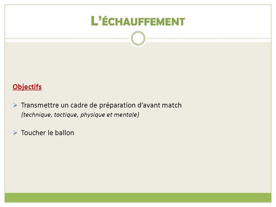 L ÉCHAUFFEMENT Objectifs Transmettre un cadre de préparation davant match (technique, tactique, physique et mentale) Toucher le ballon