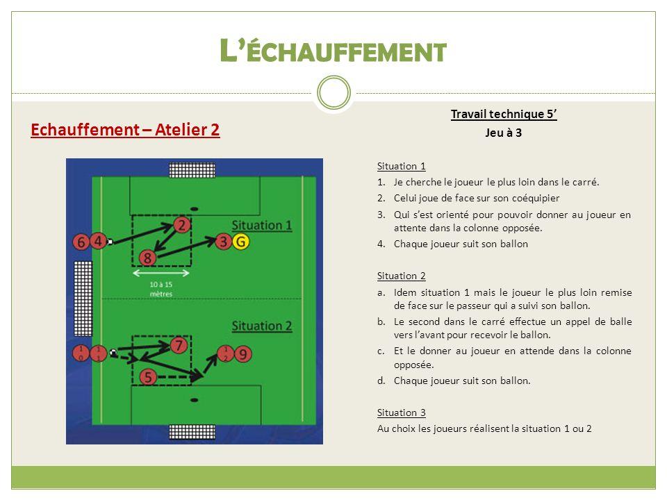 L ÉCHAUFFEMENT Echauffement – Atelier 2 Travail technique 5 Jeu à 3 Situation 1 1.Je cherche le joueur le plus loin dans le carré.