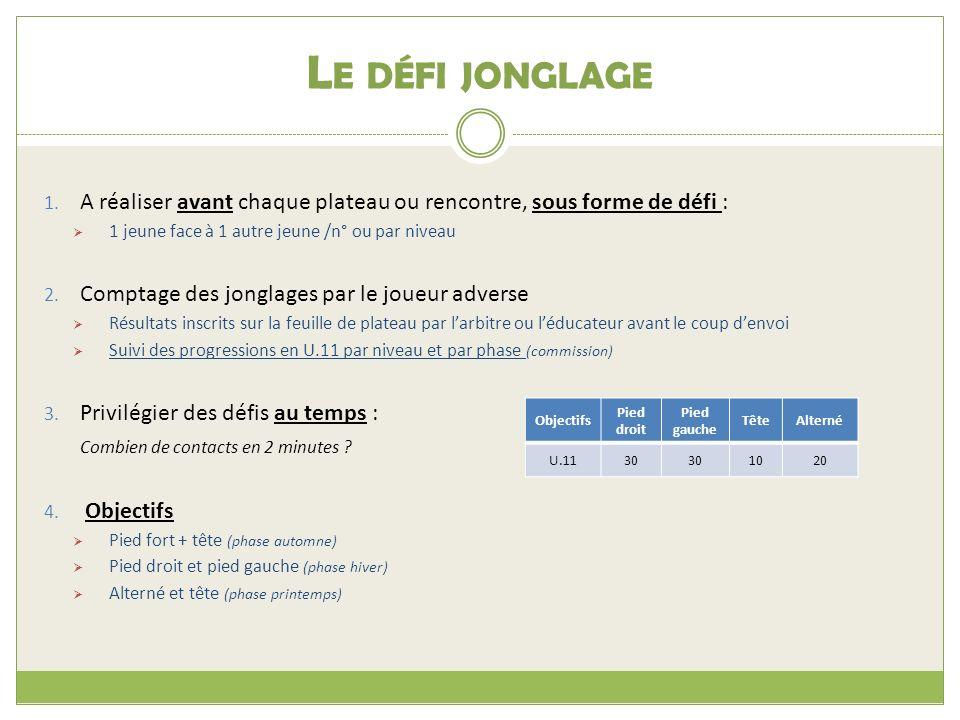 L E DÉFI JONGLAGE 1.