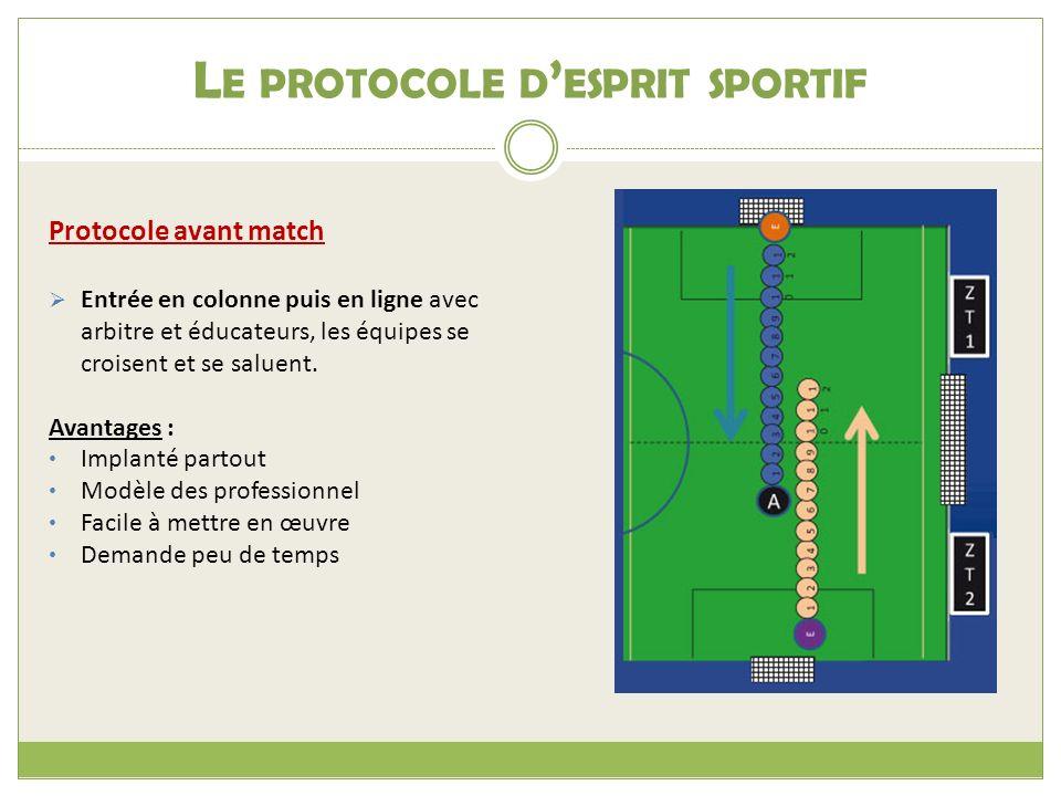 L E PROTOCOLE D ESPRIT SPORTIF Protocole avant match Entrée en colonne puis en ligne avec arbitre et éducateurs, les équipes se croisent et se saluent.