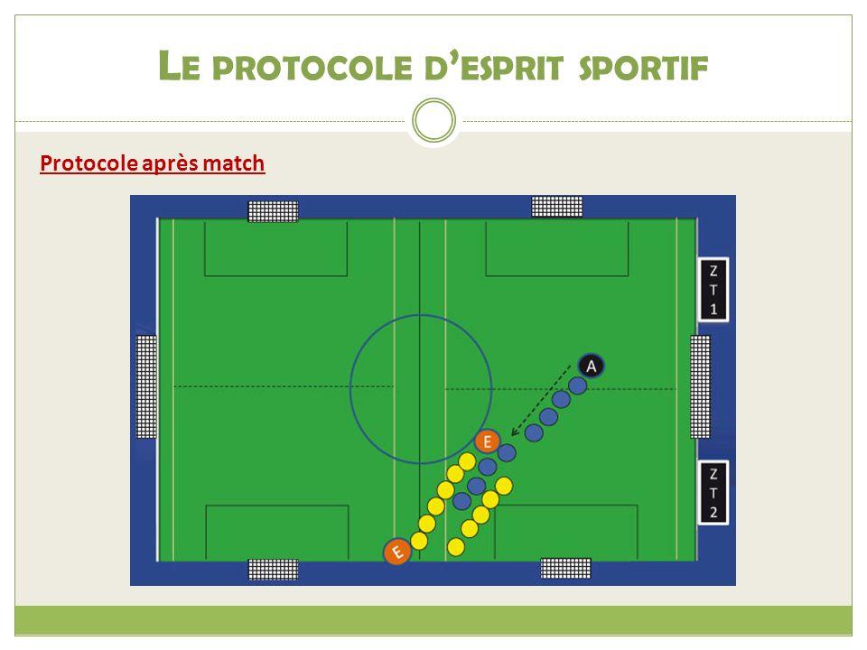 L E PROTOCOLE D ESPRIT SPORTIF Protocole après match