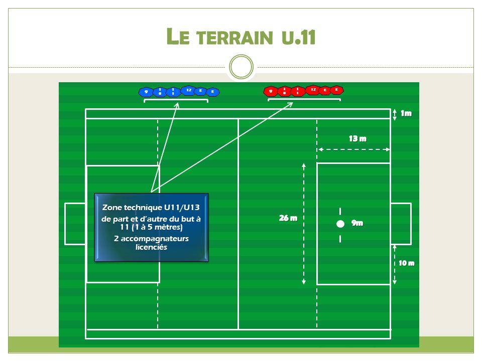 L E TERRAIN U.11 9 10101 12 E E 9 10101 E E