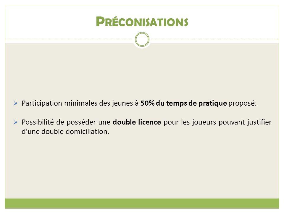 P RÉCONISATIONS Participation minimales des jeunes à 50% du temps de pratique proposé.