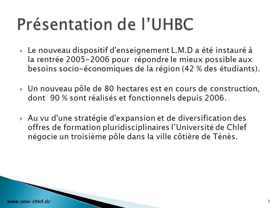 Le nouveau dispositif d'enseignement L.M.D a été instauré à la rentrée 2005-2006 pour répondre le mieux possible aux besoins socio-économiques de la r