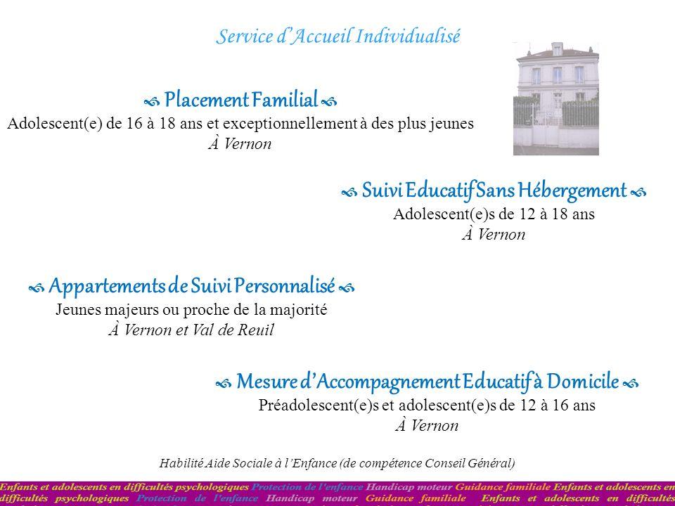 Service dAccueil Individualisé Appartements de Suivi Personnalisé Jeunes majeurs ou proche de la majorité À Vernon et Val de Reuil Placement Familial