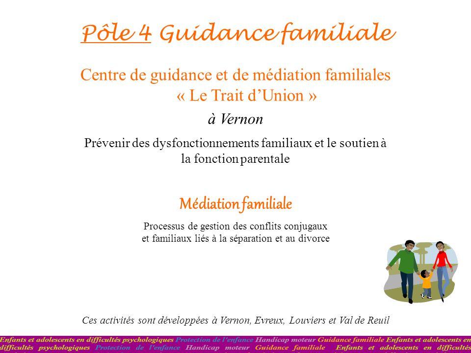 Pôle 4 Guidance familiale Centre de guidance et de médiation familiales « Le Trait dUnion » à Vernon Prévenir des dysfonctionnements familiaux et le s