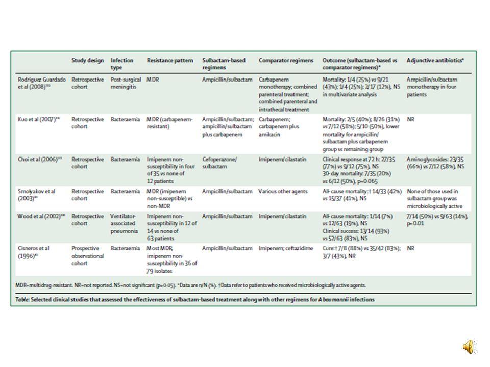 Antibiotiques potentiellement actifs sur A. baumannii Sulbactam Pénicillines anti-pseudomonas Céphalosporines anti-pseudomonas Carbapénémes anti-pseud