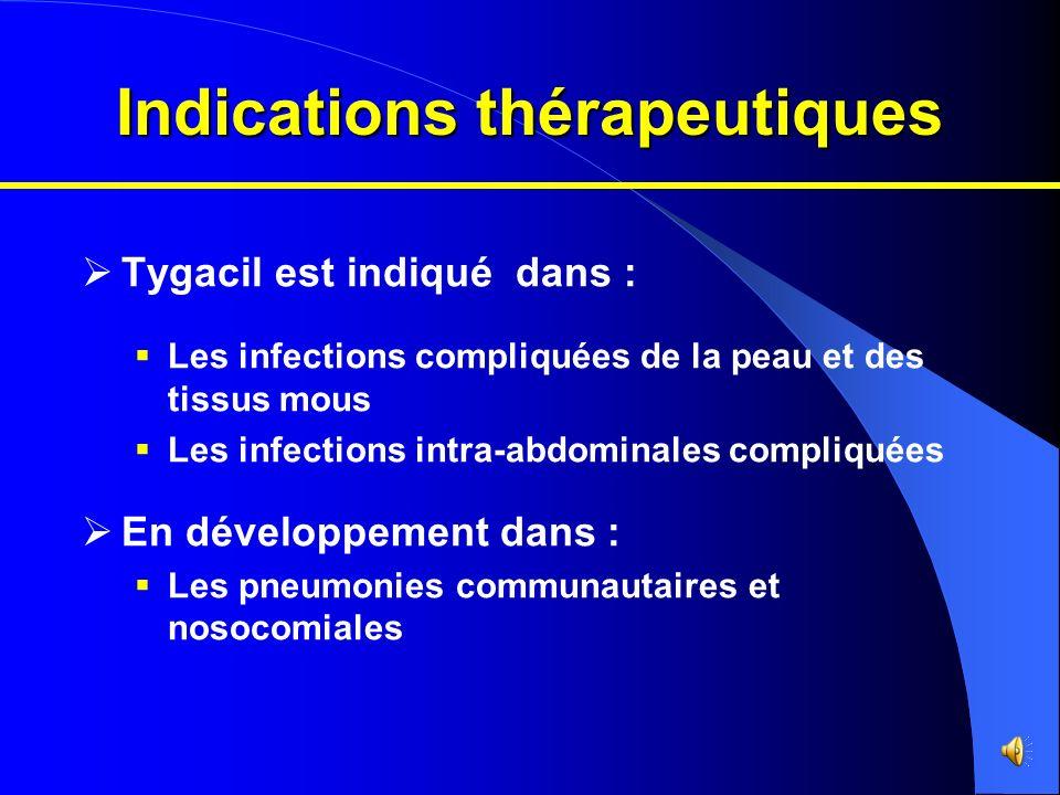 Activité in vitro contre les pathogènes résistants S.