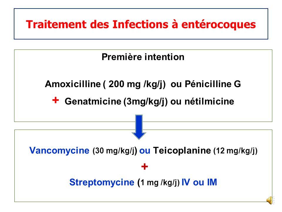 Resistance intrinsèque Céphalosporines Vancomycin Aminosides ( bas niveau ) Lincosamides ( bas niveau) Streptogramines Cotrimoxazole ( in vivo seulement ) Résistance acquise Aminopénicillines Gylocopéptides Aminosides ( haut niveau surtout E faecium) Macrolides, lincosamides Streptogramines Chloramphenicol Rifampicine Cyclines Cotrimoxazole Oxazolidinones Infections à entérocoque