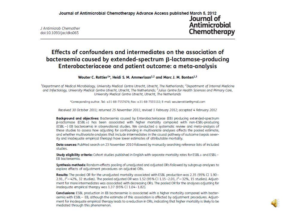 Meta-analysis of mortality in ESBL-producing versus non-ESBL-producing Enterobacteriaceae bacteraemia. Schwaber M J, Carmeli Y J. Antimicrob. Chemothe