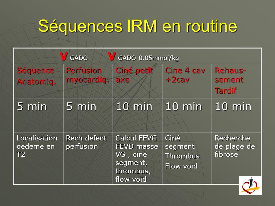 Séquences IRM en routine V GADO V GADO 0.05mmol/kg V GADO V GADO 0.05mmol/kg SéquenceAnatomiq. Perfusion myocardiq. Ciné petit axe Cine 4 cav +2cav Re