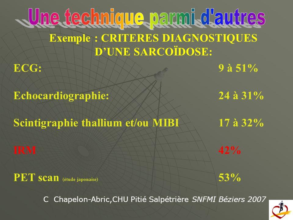 ECG: 9 à 51% Echocardiographie: 24 à 31% Scintigraphie thallium et/ou MIBI 17 à 32% IRM 42% PET scan (étude japonaise) 53% Exemple : CRITERES DIAGNOST