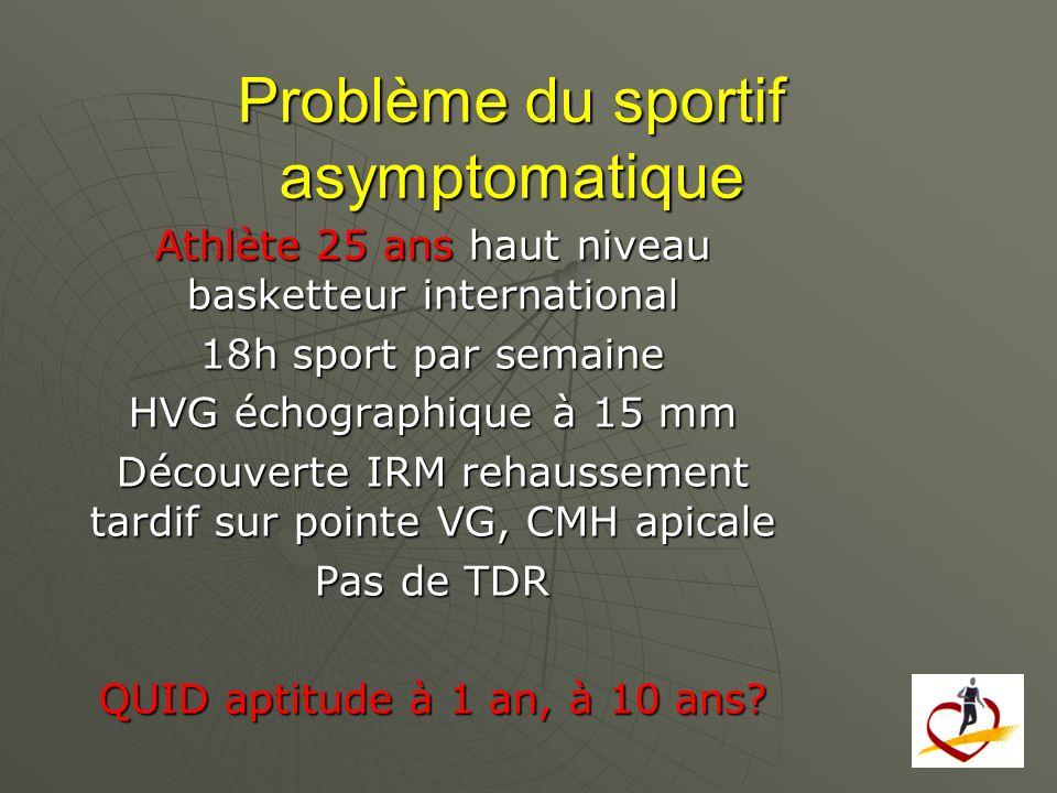 Problème du sportif asymptomatique Athlète 25 ans haut niveau basketteur international 18h sport par semaine HVG échographique à 15 mm Découverte IRM