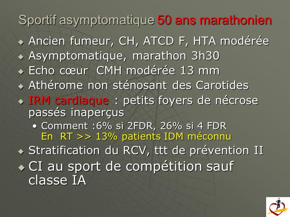 Sportif asymptomatique 50 ans marathonien Ancien fumeur, CH, ATCD F, HTA modérée Ancien fumeur, CH, ATCD F, HTA modérée Asymptomatique, marathon 3h30