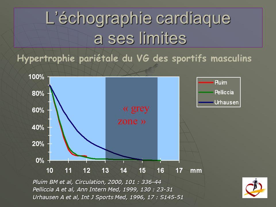 Léchographie cardiaque a ses limites Hypertrophie pariétale du VG des sportifs masculins Pluim BM et al, Circulation, 2000, 101 : 336-44 Pelliccia A e