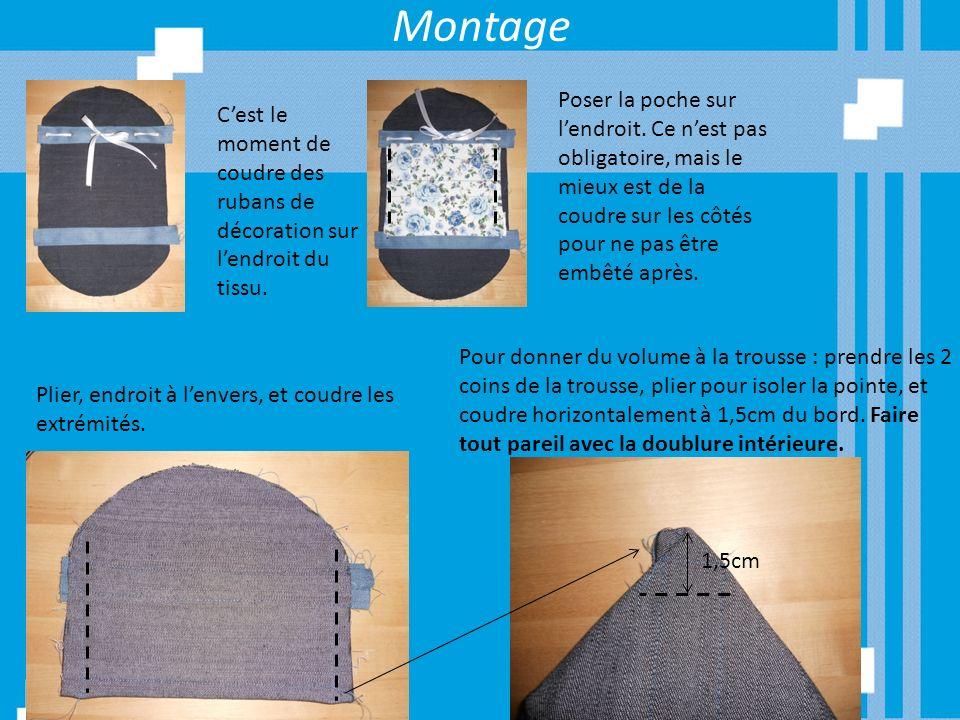 Cest le moment de coudre des rubans de décoration sur lendroit du tissu. Poser la poche sur lendroit. Ce nest pas obligatoire, mais le mieux est de la