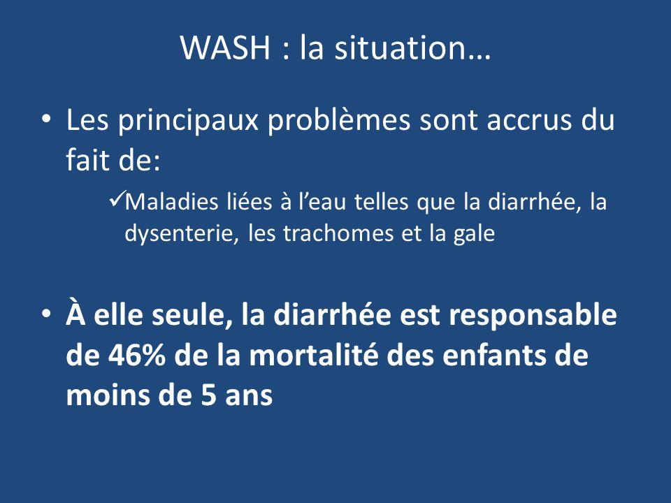WASH : la situation… Les principaux problèmes sont accrus du fait de: Maladies liées à leau telles que la diarrhée, la dysenterie, les trachomes et la gale À elle seule, la diarrhée est responsable de 46% de la mortalité des enfants de moins de 5 ans
