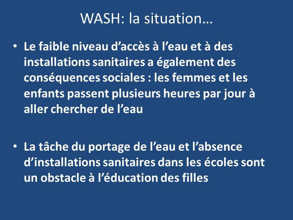 WASH: la situation… Le faible niveau daccès à leau et à des installations sanitaires a également des conséquences sociales : les femmes et les enfants passent plusieurs heures par jour à aller chercher de leau La tâche du portage de leau et labsence dinstallations sanitaires dans les écoles sont un obstacle à léducation des filles