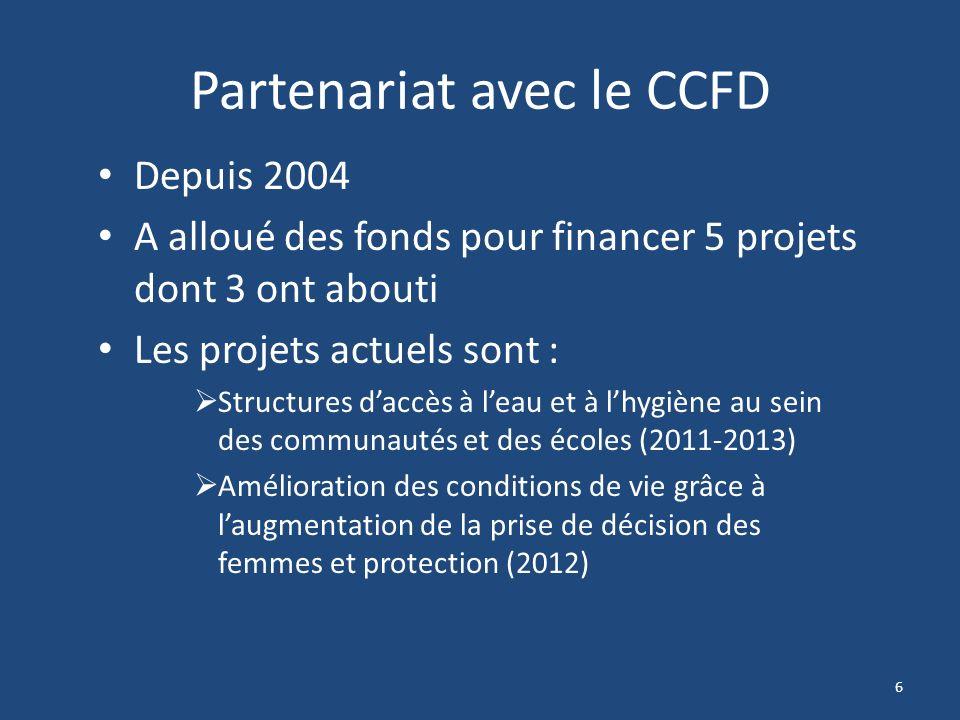 Partenariat avec le CCFD Depuis 2004 A alloué des fonds pour financer 5 projets dont 3 ont abouti Les projets actuels sont : Structures daccès à leau