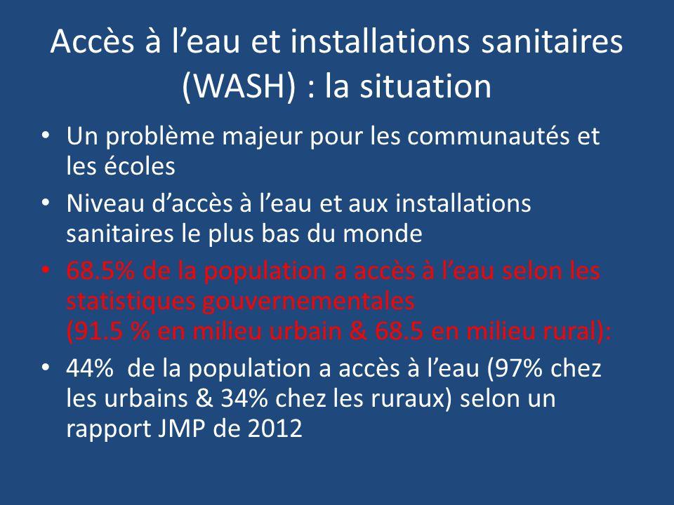 Accès à leau et installations sanitaires (WASH) : la situation Un problème majeur pour les communautés et les écoles Niveau daccès à leau et aux installations sanitaires le plus bas du monde 68.5% de la population a accès à leau selon les statistiques gouvernementales (91.5 % en milieu urbain & 68.5 en milieu rural): 44% de la population a accès à leau (97% chez les urbains & 34% chez les ruraux) selon un rapport JMP de 2012