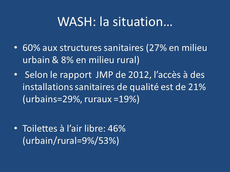 WASH: la situation… 60% aux structures sanitaires (27% en milieu urbain & 8% en milieu rural) Selon le rapport JMP de 2012, laccès à des installations