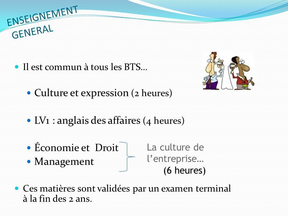 ENSEIGNEMENT GENERAL Il est commun à tous les BTS… Culture et expression (2 heures) LV1 : anglais des affaires (4 heures) Économie et Droit Management