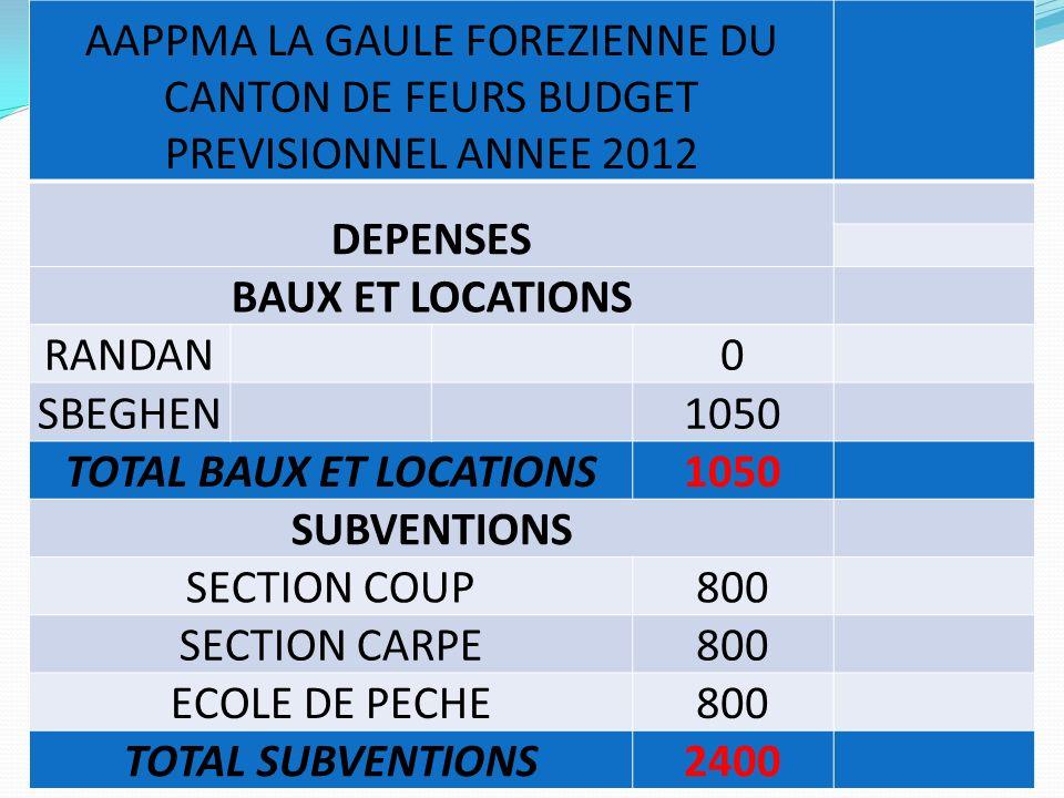 AAPPMA LA GAULE FOREZIENNE DU CANTON DE FEURS BUDGET PREVISIONNEL ANNEE 2012 DEPENSES BAUX ET LOCATIONS RANDAN0 SBEGHEN1050 TOTAL BAUX ET LOCATIONS105