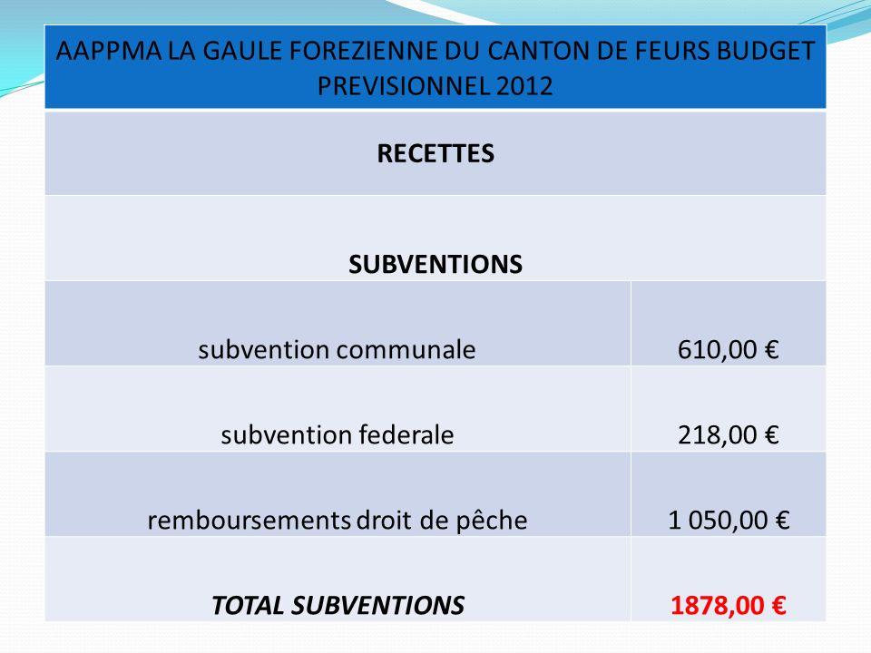 AAPPMA LA GAULE FOREZIENNE DU CANTON DE FEURS BUDGET PREVISIONNEL 2012 RECETTES SUBVENTIONS subvention communale610,00 subvention federale218,00 rembo