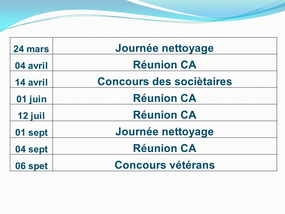 24 mars Journée nettoyage 04 avril Réunion CA 14 avril Concours des sociètaires 01 juin Réunion CA 12 juil Réunion CA 01 sept Journée nettoyage 04 sep