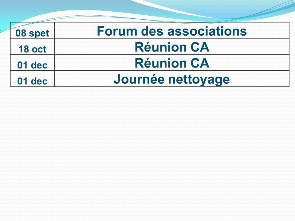 08 spet Forum des associations 18 oct Réunion CA 01 dec Réunion CA 01 dec Journée nettoyage