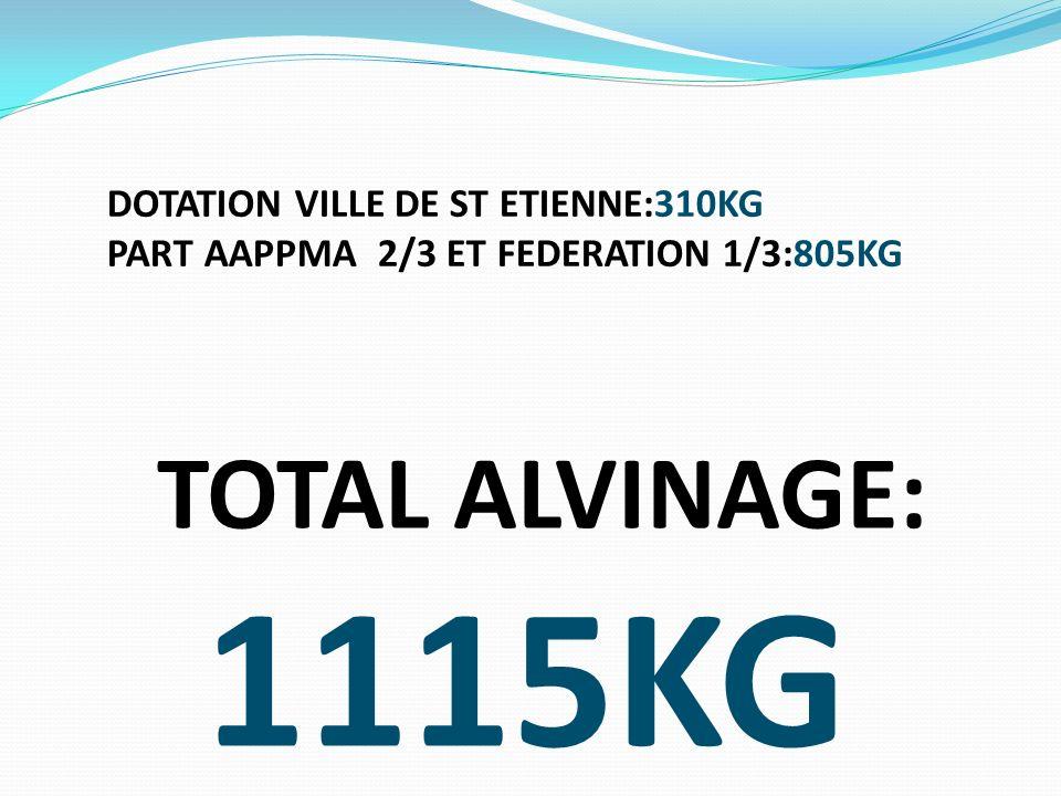 DOTATION VILLE DE ST ETIENNE:310KG PART AAPPMA 2/3 ET FEDERATION 1/3:805KG TOTAL ALVINAGE: 1115KG