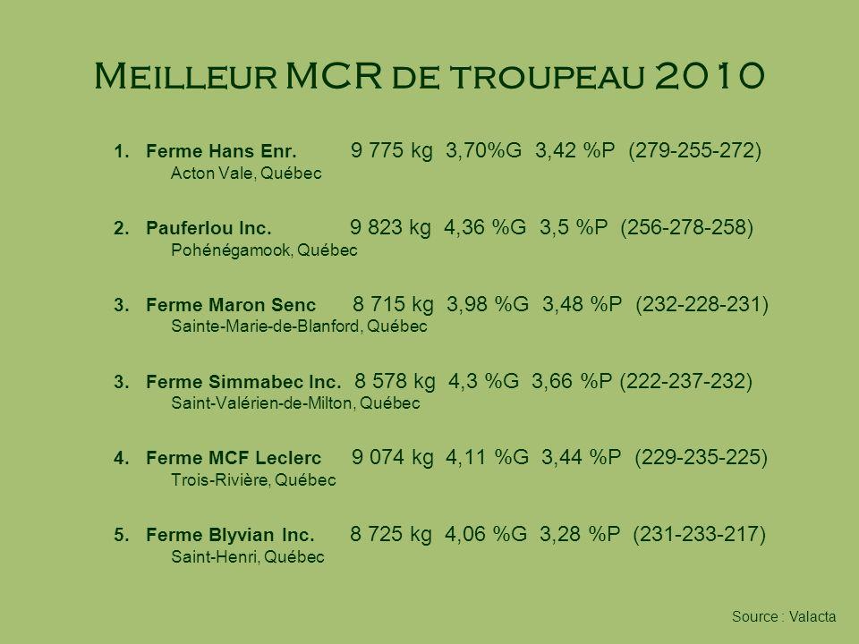 Meilleur MCR de troupeau 2010 1. Ferme Hans Enr. 9 775 kg 3,70%G 3,42 %P (279-255-272) Acton Vale, Québec 2. Pauferlou Inc. 9 823 kg 4,36 %G 3,5 %P (2