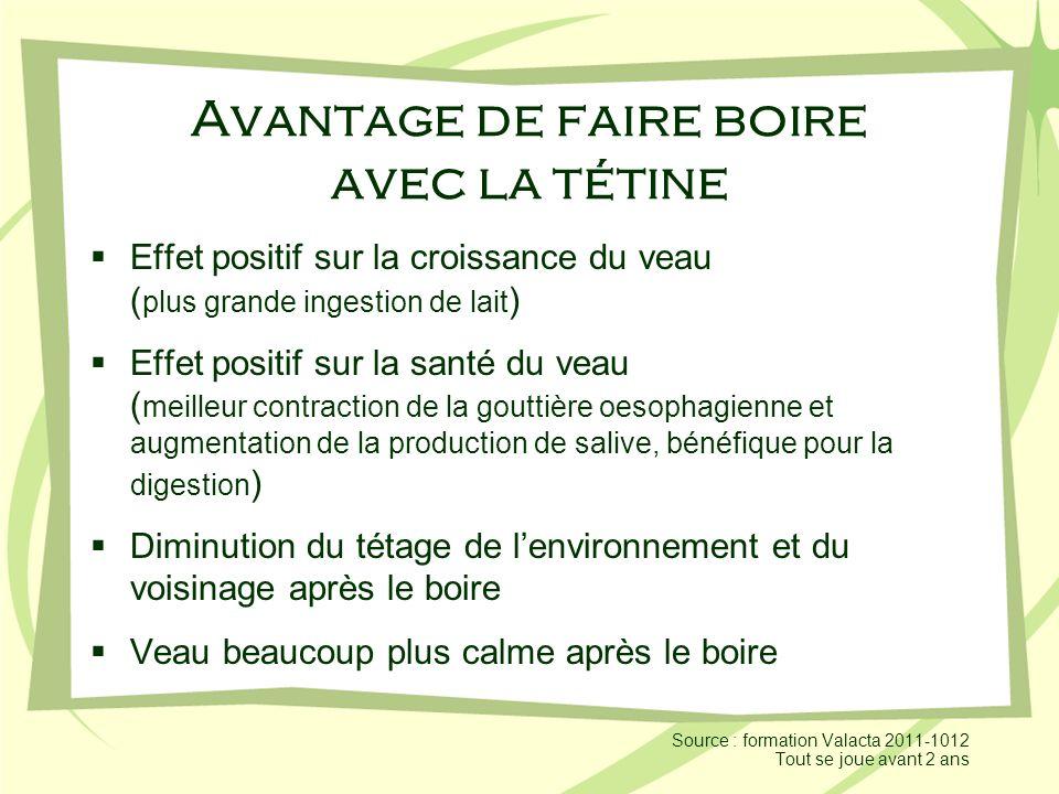 Avantage de faire boire avec la tétine Effet positif sur la croissance du veau ( plus grande ingestion de lait ) Effet positif sur la santé du veau (