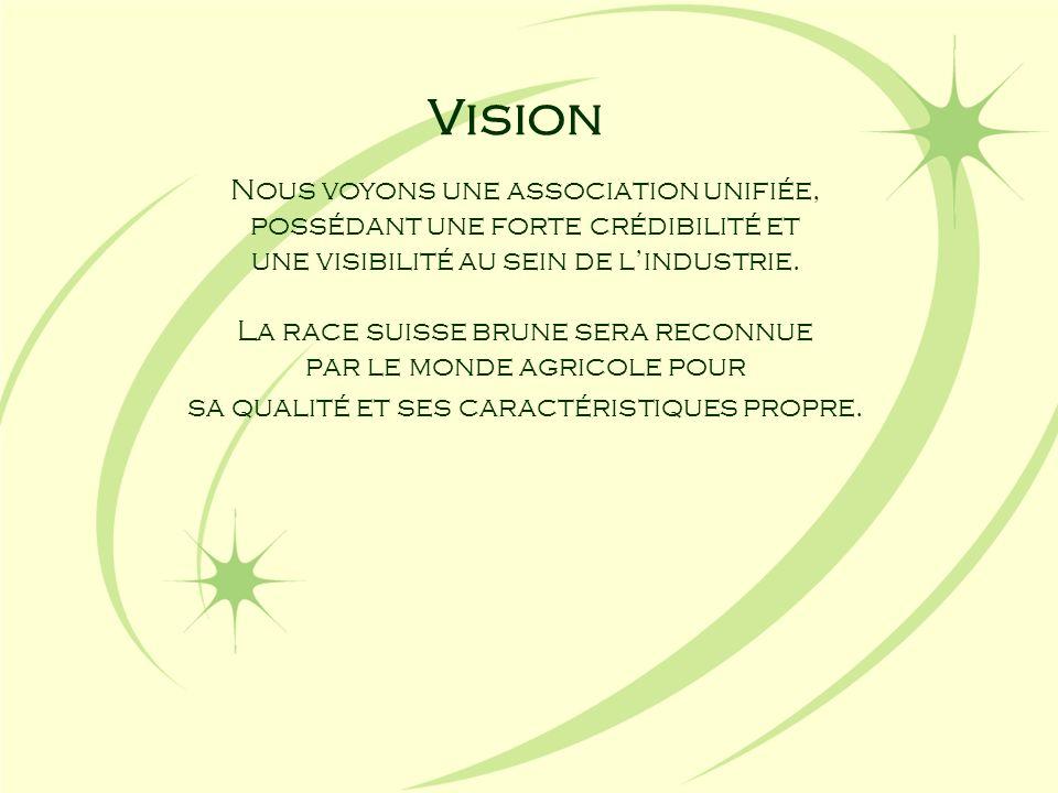 Vision Nous voyons une association unifiée, possédant une forte crédibilité et une visibilité au sein de lindustrie. La race suisse brune sera reconnu