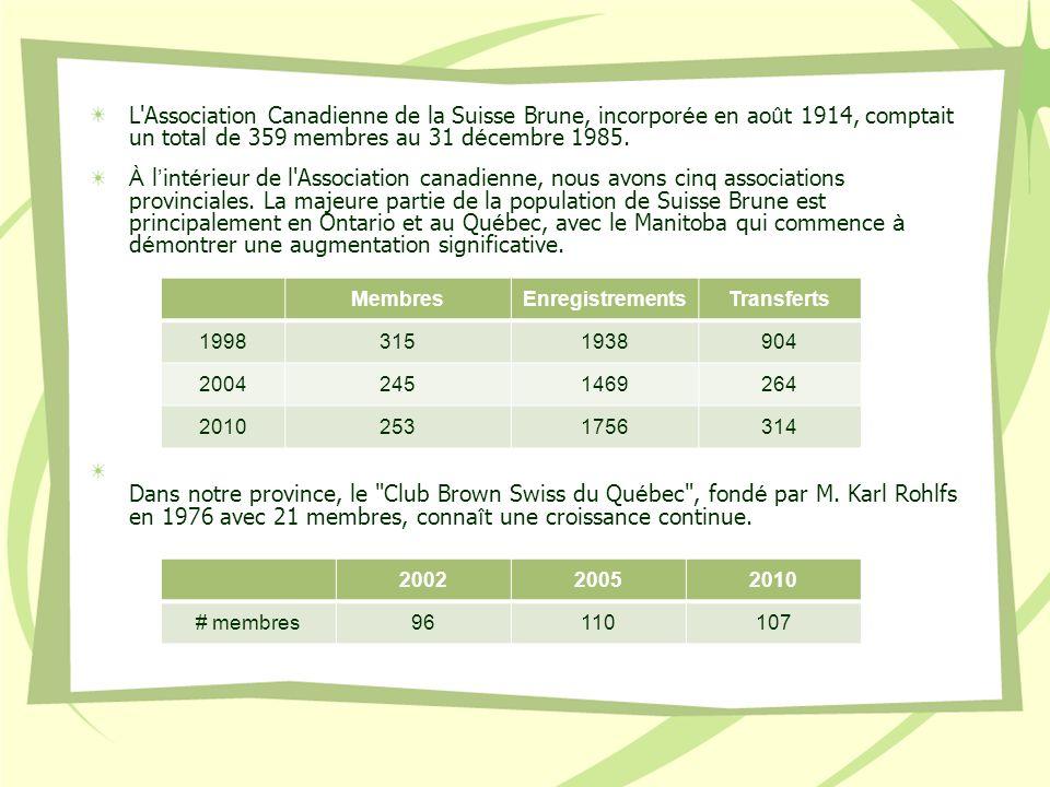 L'Association Canadienne de la Suisse Brune, incorpor é e en ao û t 1914, comptait un total de 359 membres au 31 d é cembre 1985. À l int é rieur de l