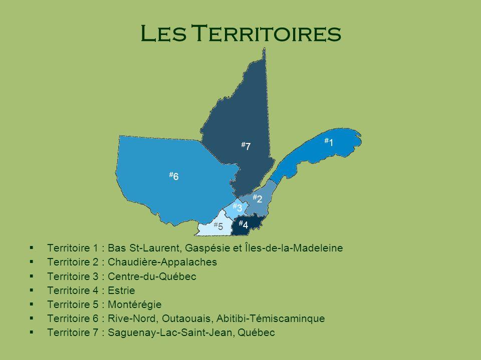 Les Territoires Territoire 1 : Bas St-Laurent, Gaspésie et Îles-de-la-Madeleine Territoire 2 : Chaudière-Appalaches Territoire 3 : Centre-du-Québec Te