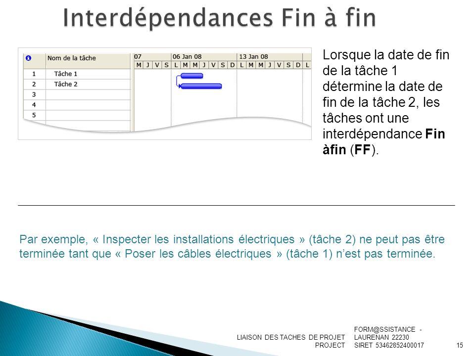 LIAISON DES TACHES DE PROJET PROJECT Lorsque la date de fin de la tâche 1 détermine la date de fin de la tâche 2, les tâches ont une interdépendance F