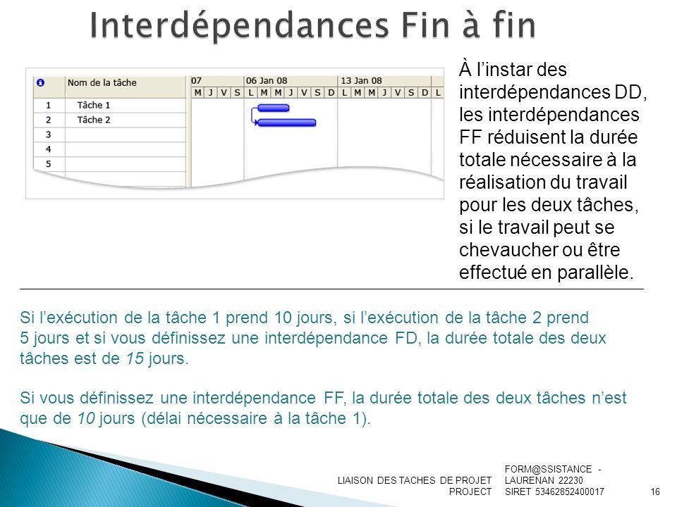 LIAISON DES TACHES DE PROJET PROJECT À linstar des interdépendances DD, les interdépendances FF réduisent la durée totale nécessaire à la réalisation