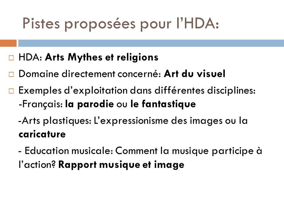 Pistes proposées pour lHDA: HDA: Arts Mythes et religions Domaine directement concerné: Art du visuel Exemples dexploitation dans différentes discipli
