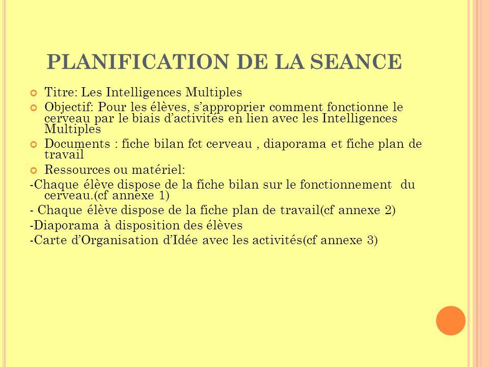 PLANIFICATION DE LA SEANCE Titre: Les Intelligences Multiples Objectif: Pour les élèves, sapproprier comment fonctionne le cerveau par le biais dactiv