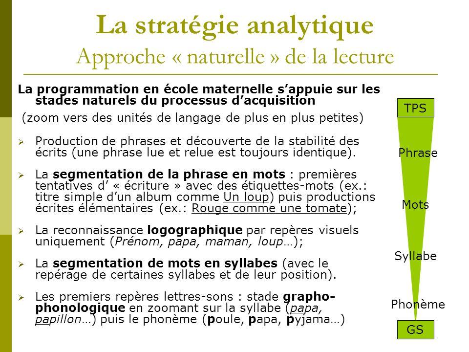 La stratégie analytique Approche « naturelle » de la lecture La programmation en école maternelle sappuie sur les stades naturels du processus dacquis