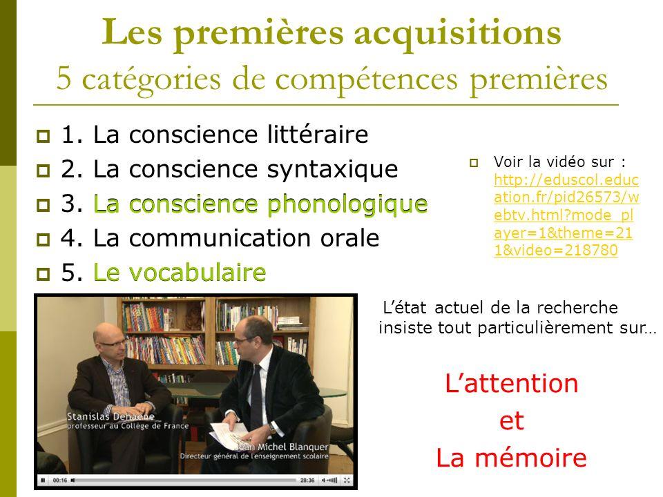 Les premières acquisitions 5 catégories de compétences premières 1. La conscience littéraire 2. La conscience syntaxique 3. La conscience phonologique