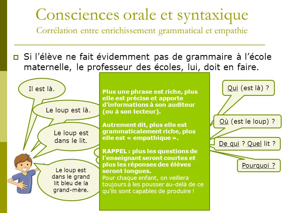 Consciences orale et syntaxique Corrélation entre enrichissement grammatical et empathie Si lélève ne fait évidemment pas de grammaire à lécole matern