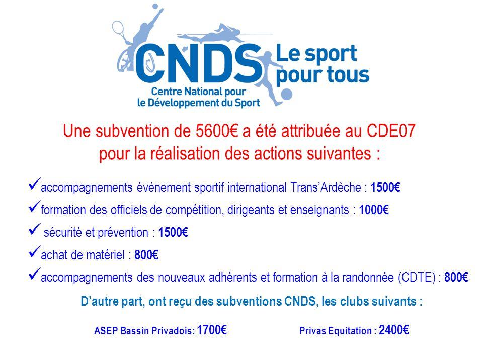 Une subvention de 5600 a été attribuée au CDE07 pour la réalisation des actions suivantes : accompagnements évènement sportif international TransArdèc