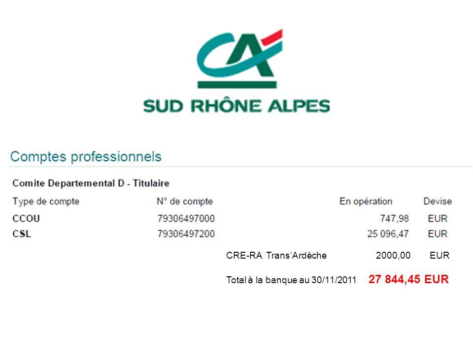 CRE-RA TransArdèche 2000,00 EUR Total à la banque au 30/11/2011 27 844,45 EUR