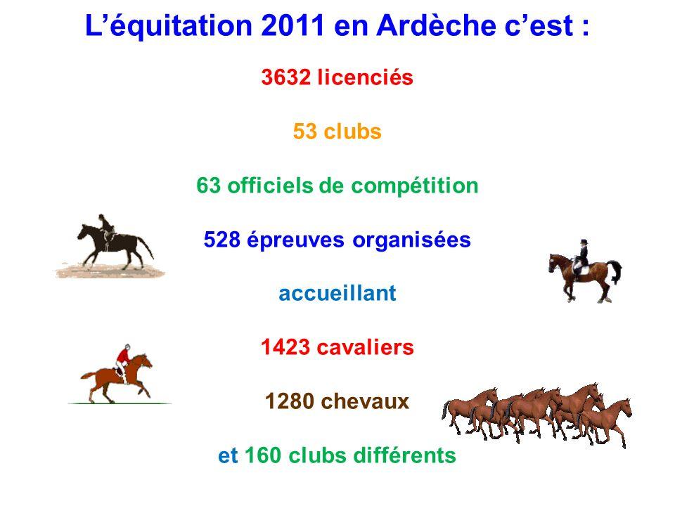 Léquitation 2011 en Ardèche cest : 3632 licenciés 53 clubs 63 officiels de compétition 528 épreuves organisées accueillant 1423 cavaliers 1280 chevaux