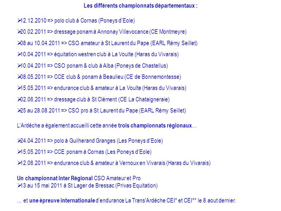 Les différents championnats départementaux : 12.12.2010 => polo club à Cornas (Poneys dEole) 20.02.2011 => dressage ponam à Annonay Villevocance (CE M